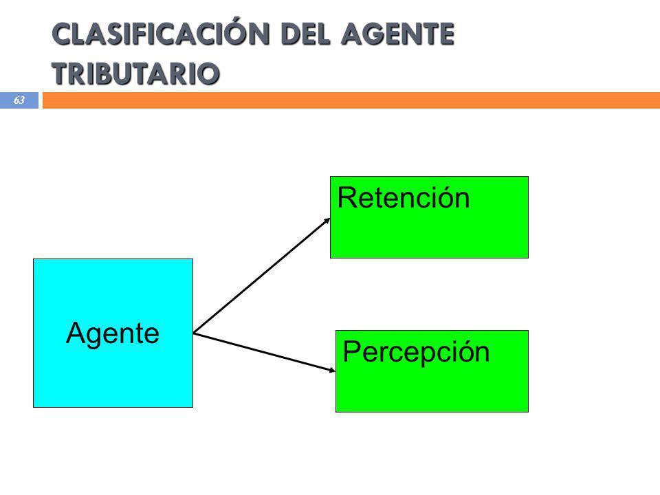 CLASIFICACIÓN DEL AGENTE TRIBUTARIO 63 Percepción Retención Agente