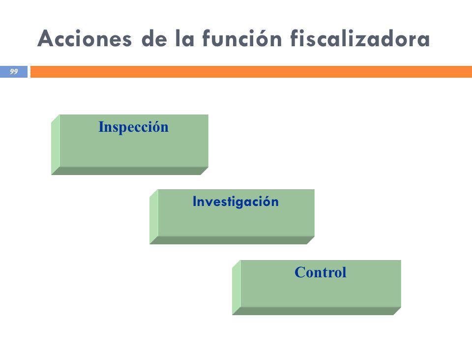 Acciones de la función fiscalizadora 99 Investigación Inspección Control