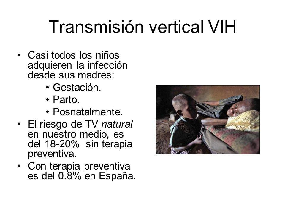 Transmisión vertical VIH Casi todos los niños adquieren la infección desde sus madres: Gestación. Parto. Posnatalmente. El riesgo de TV natural en nue