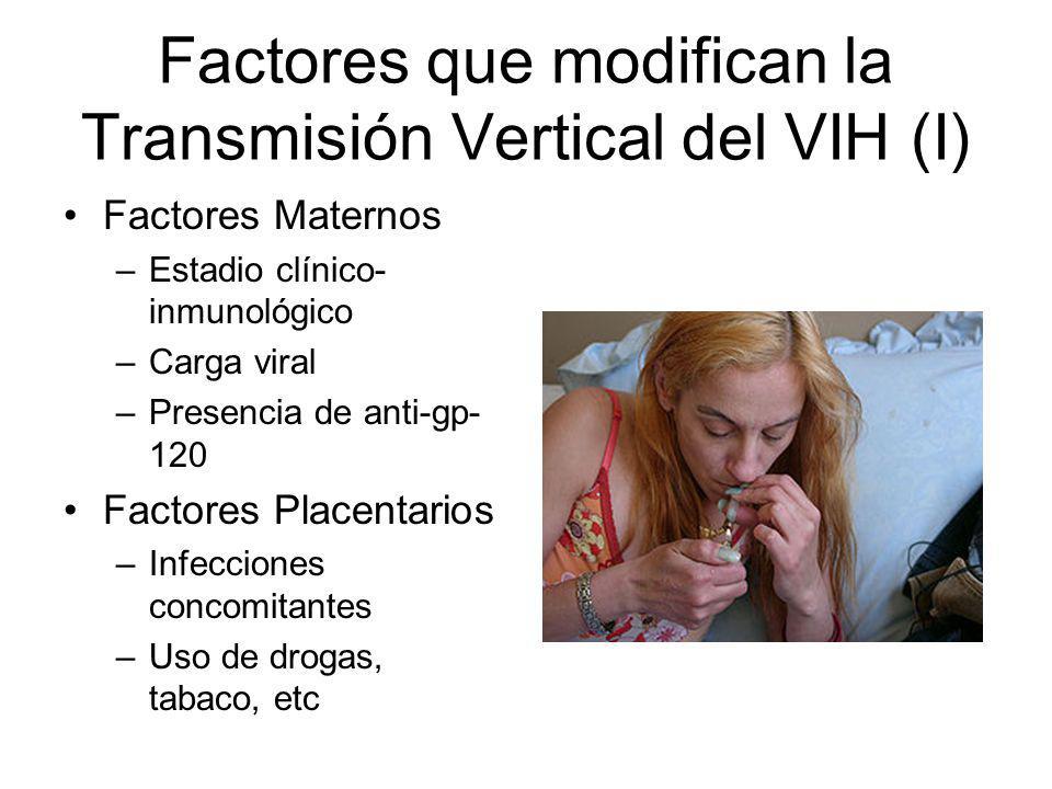 Factores que modifican la Transmisión Vertical del VIH (I) Factores Maternos –Estadio clínico- inmunológico –Carga viral –Presencia de anti-gp- 120 Fa