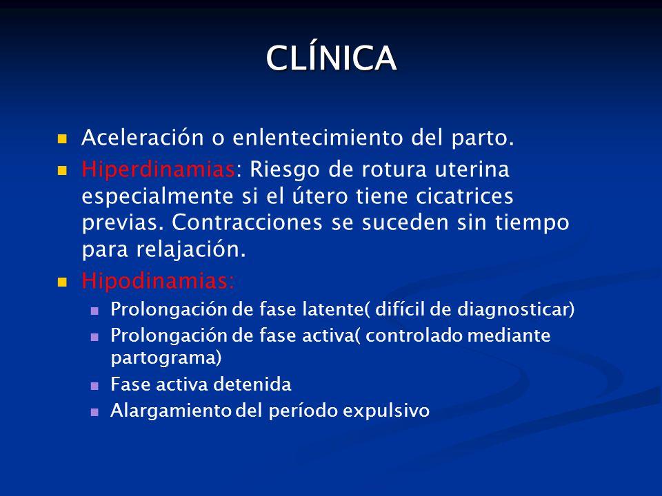 CLÍNICA Aceleración o enlentecimiento del parto.