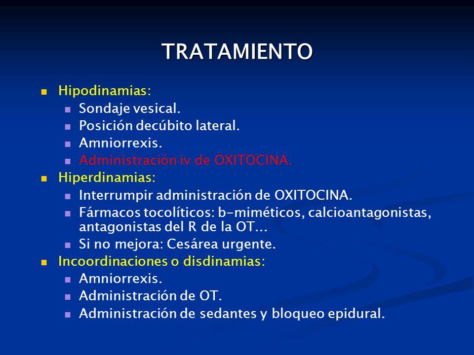 TRATAMIENTO Hipodinamias: Sondaje vesical.Posición decúbito lateral.