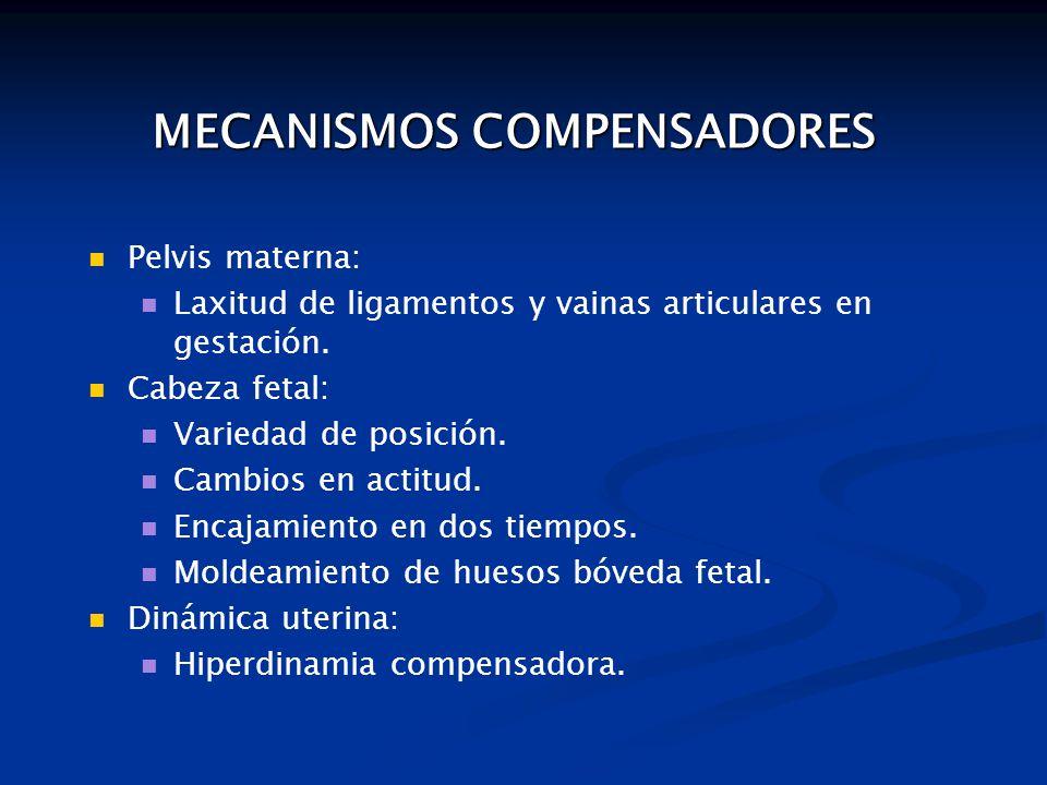MECANISMOS COMPENSADORES MECANISMOS COMPENSADORES Pelvis materna: Laxitud de ligamentos y vainas articulares en gestación.