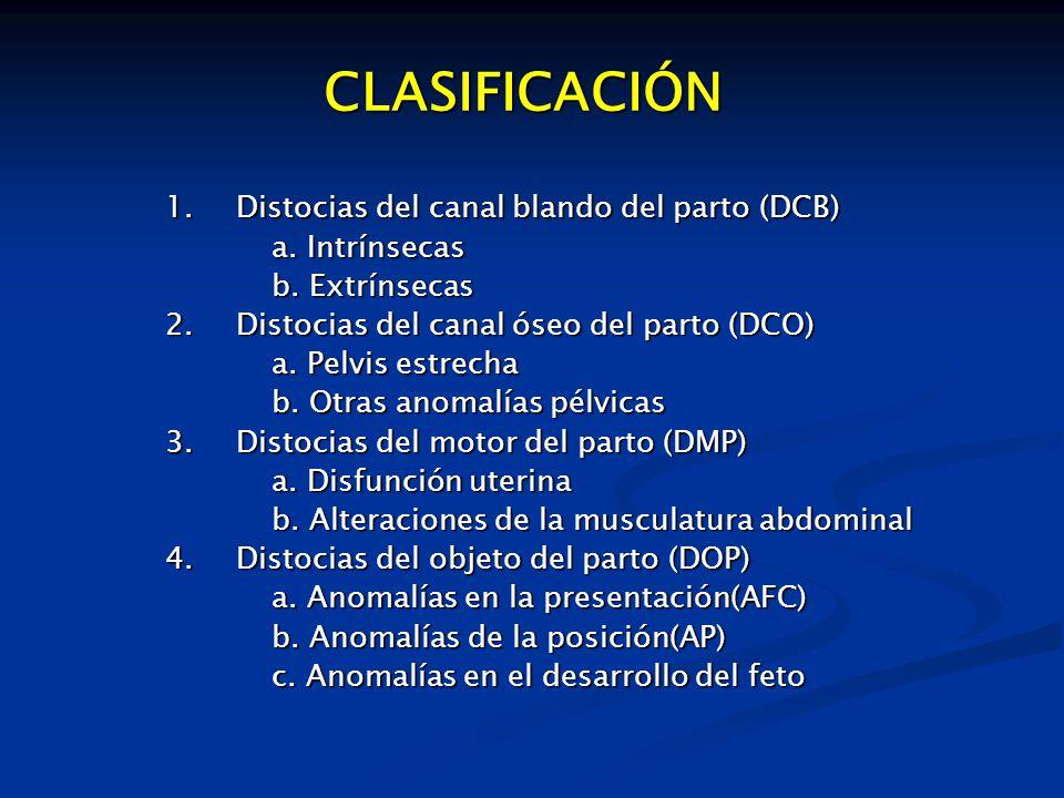 CLASIFICACIÓN 1.Distocias del canal blando del parto (DCB) a.