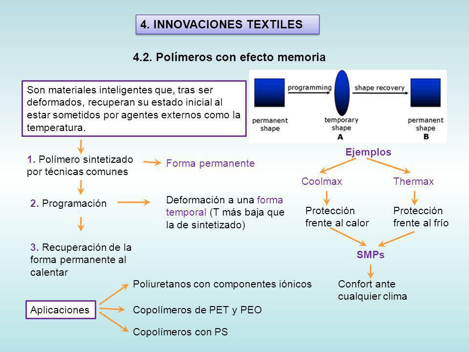 4.INNOVACIONES TEXTILES 4.2.