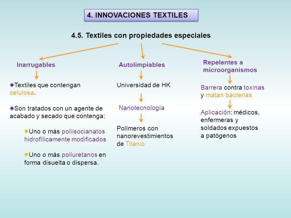 4.INNOVACIONES TEXTILES 4.5.