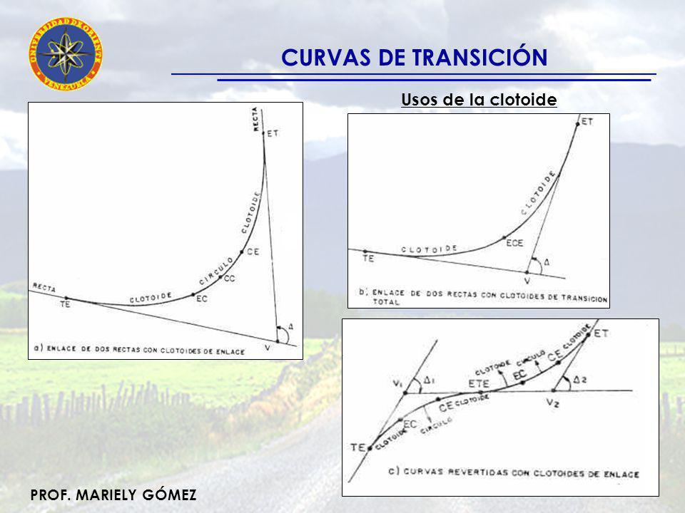 PROF. MARIELY GÓMEZ CURVAS DE TRANSICIÓN Usos de la clotoide