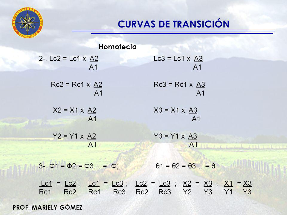PROF.MARIELY GÓMEZ Homotecia CURVAS DE TRANSICIÓN 2-.
