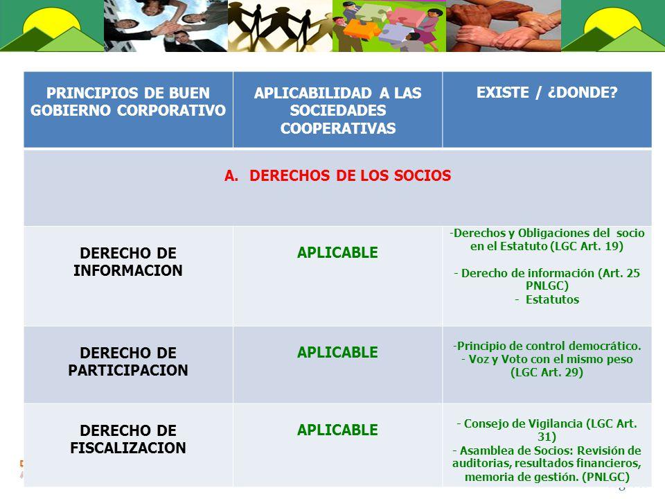 DIPLOMADO EN DERECHO COOPERATIVO Alonso Morales Acosta PRINCIPIOS DE BUEN GOBIERNO CORPORATIVO APLICABILIDAD A LAS SOCIEDADES COOPERATIVAS EXISTE / ¿D