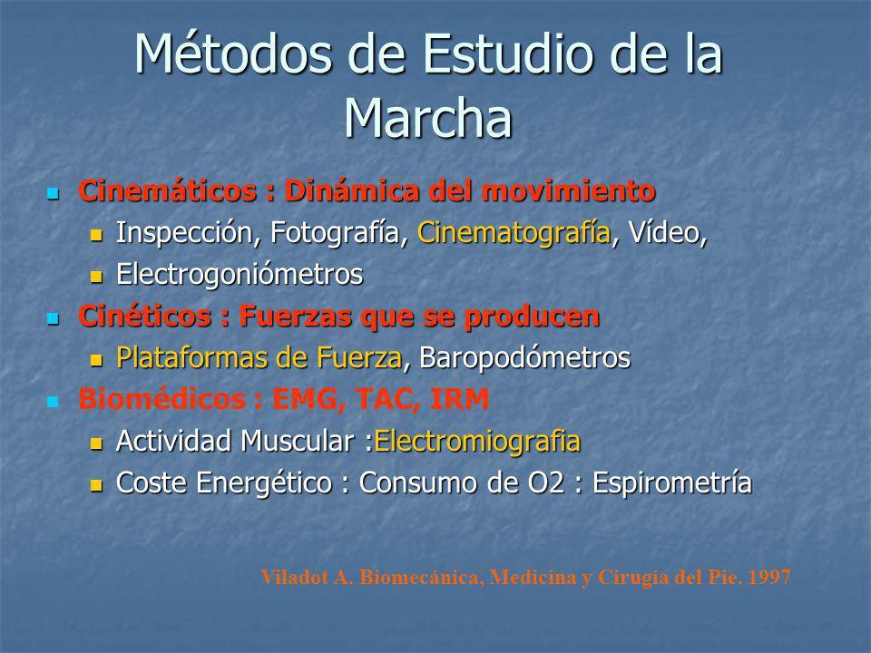 Métodos de Estudio de la Marcha Cinemáticos : Dinámica del movimiento Cinemáticos : Dinámica del movimiento Inspección, Fotografía, Cinematografía, Vídeo, Inspección, Fotografía, Cinematografía, Vídeo, Electrogoniómetros Electrogoniómetros Cinéticos : Fuerzas que se producen Cinéticos : Fuerzas que se producen Plataformas de Fuerza, Baropodómetros Plataformas de Fuerza, Baropodómetros Biomédicos : EMG, TAC, IRM Actividad Muscular :Electromiografia Actividad Muscular :Electromiografia Coste Energético : Consumo de O2 : Espirometría Coste Energético : Consumo de O2 : Espirometría Viladot A.