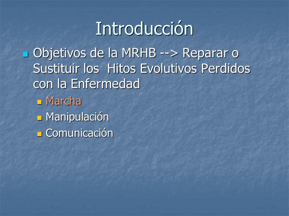 Introducción Objetivos de la MRHB --> Reparar o Sustituir los Hitos Evolutivos Perdidos con la Enfermedad Objetivos de la MRHB --> Reparar o Sustituir los Hitos Evolutivos Perdidos con la Enfermedad Marcha Marcha Manipulación Manipulación Comunicación Comunicación