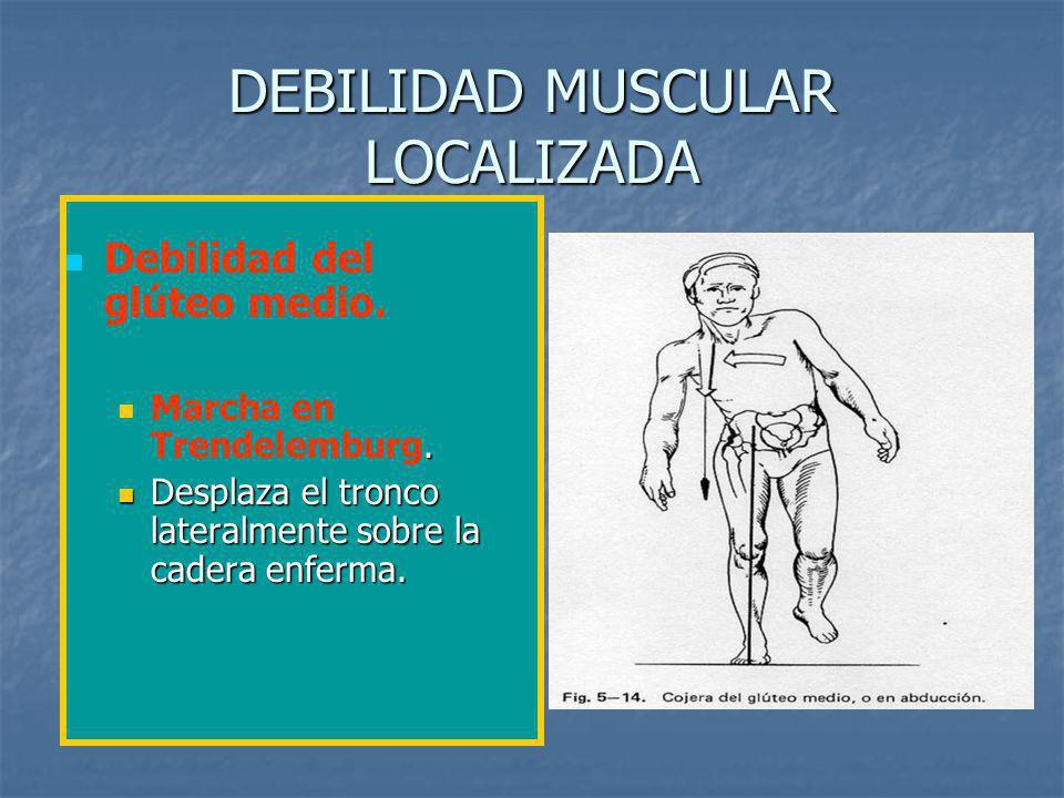 DEBILIDAD MUSCULAR LOCALIZADA Debilidad del glúteo medio..