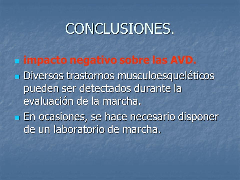 CONCLUSIONES.impacto negativo sobre las AVD.