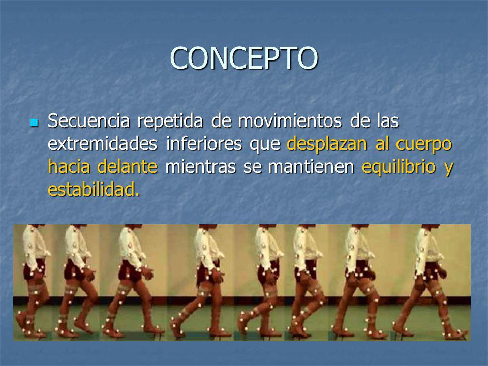 CONCEPTO Secuencia repetida de movimientos de las extremidades inferiores que desplazan al cuerpo hacia delante mientras se mantienen equilibrio y estabilidad.