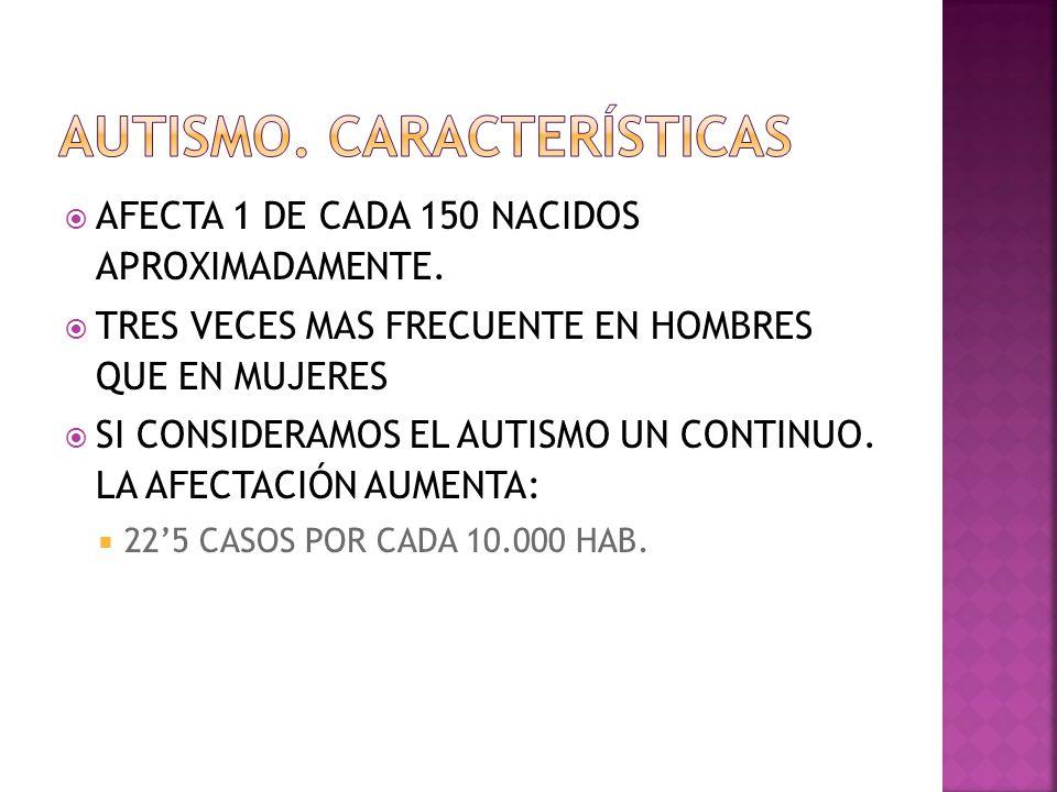 AFECTA 1 DE CADA 150 NACIDOS APROXIMADAMENTE.