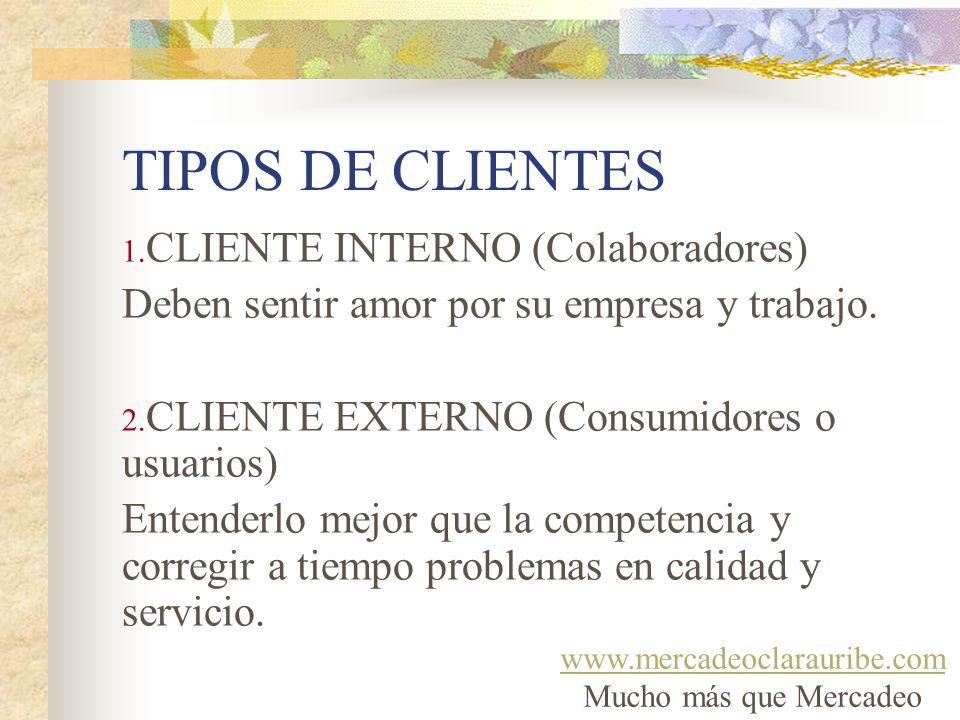 TIPOS DE CLIENTES 1. CLIENTE INTERNO (Colaboradores) Deben sentir amor por su empresa y trabajo. 2. CLIENTE EXTERNO (Consumidores o usuarios) Entender
