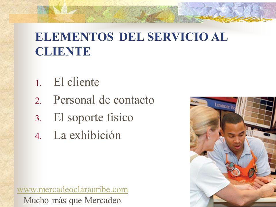 ELEMENTOS DEL SERVICIO AL CLIENTE 1. El cliente 2. Personal de contacto 3. El soporte fisico 4. La exhibición www.mercadeoclarauribe.com Mucho más que