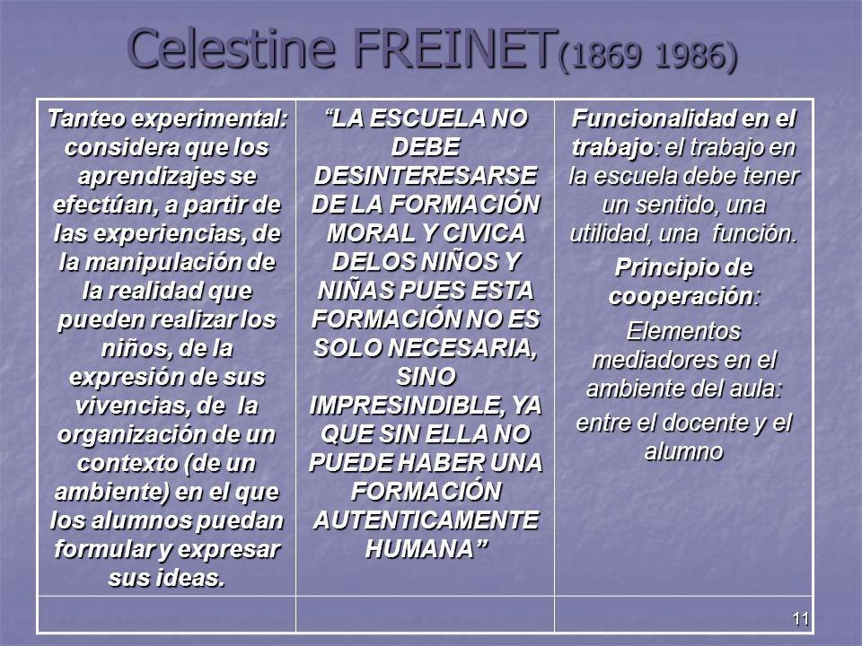 11 Celestine FREINET (1869 1986) Tanteo experimental: considera que los aprendizajes se efectúan, a partir de las experiencias, de la manipulación de