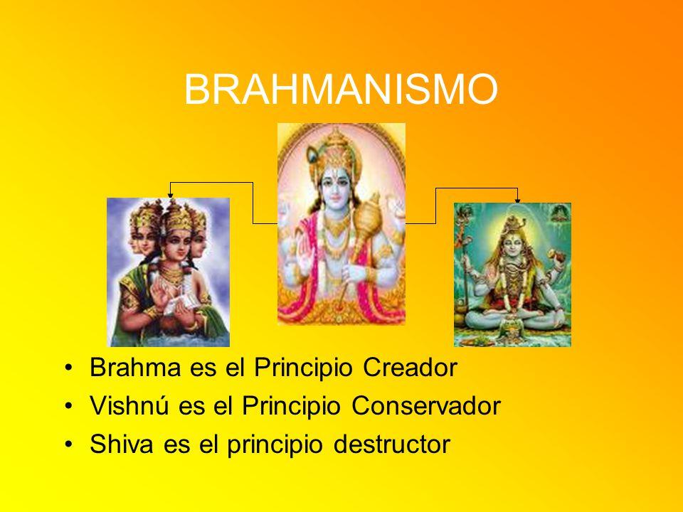 BRAHMANISMO Brahma es el Principio Creador Vishnú es el Principio Conservador Shiva es el principio destructor