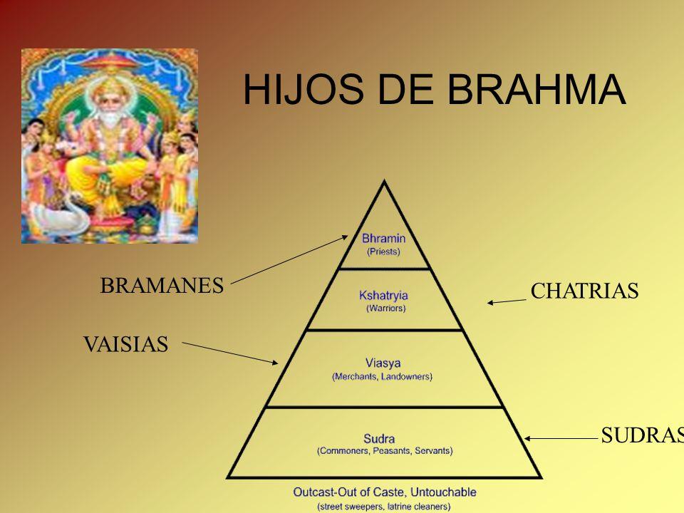 HIJOS DE BRAHMA BRAMANES CHATRIAS VAISIAS SUDRAS