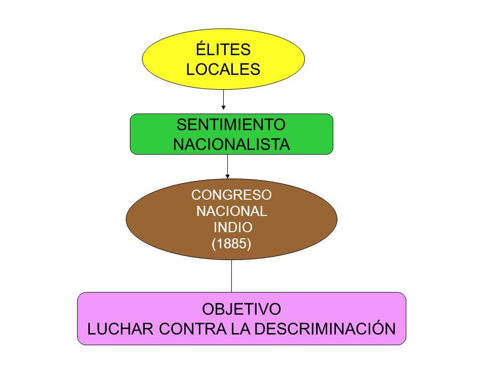 ÉLITES LOCALES SENTIMIENTO NACIONALISTA CONGRESO NACIONAL INDIO (1885) OBJETIVO LUCHAR CONTRA LA DESCRIMINACIÓN