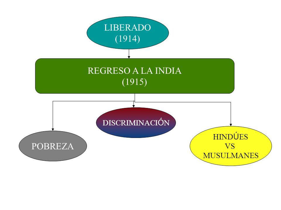REGRESO A LA INDIA (1915) LIBERADO (1914) POBREZA DISCRIMINACI Ó N HIND Ú ES VS MUSULMANES
