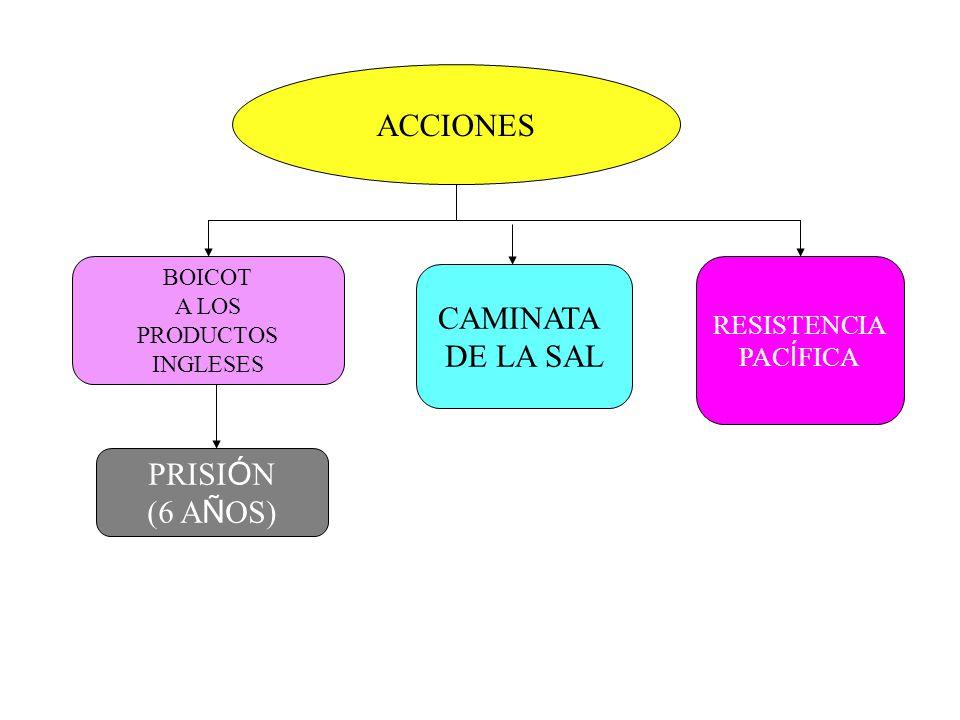 ACCIONES BOICOT A LOS PRODUCTOS INGLESES PRISI Ó N (6 A Ñ OS) CAMINATA DE LA SAL RESISTENCIA PAC Í FICA