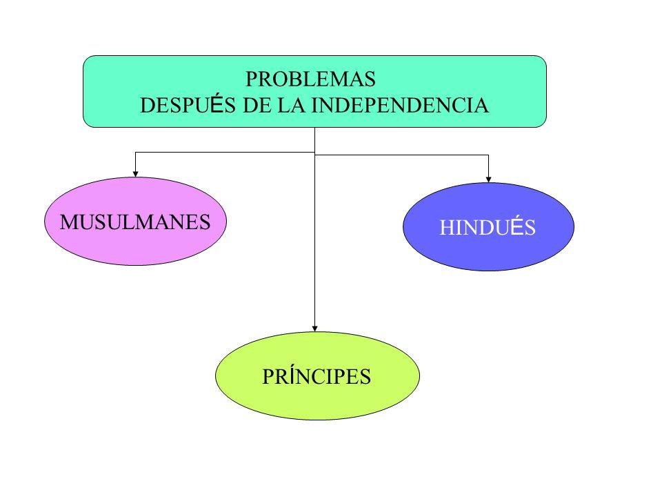 PROBLEMAS DESPU É S DE LA INDEPENDENCIA MUSULMANES HINDU É S PR Í NCIPES