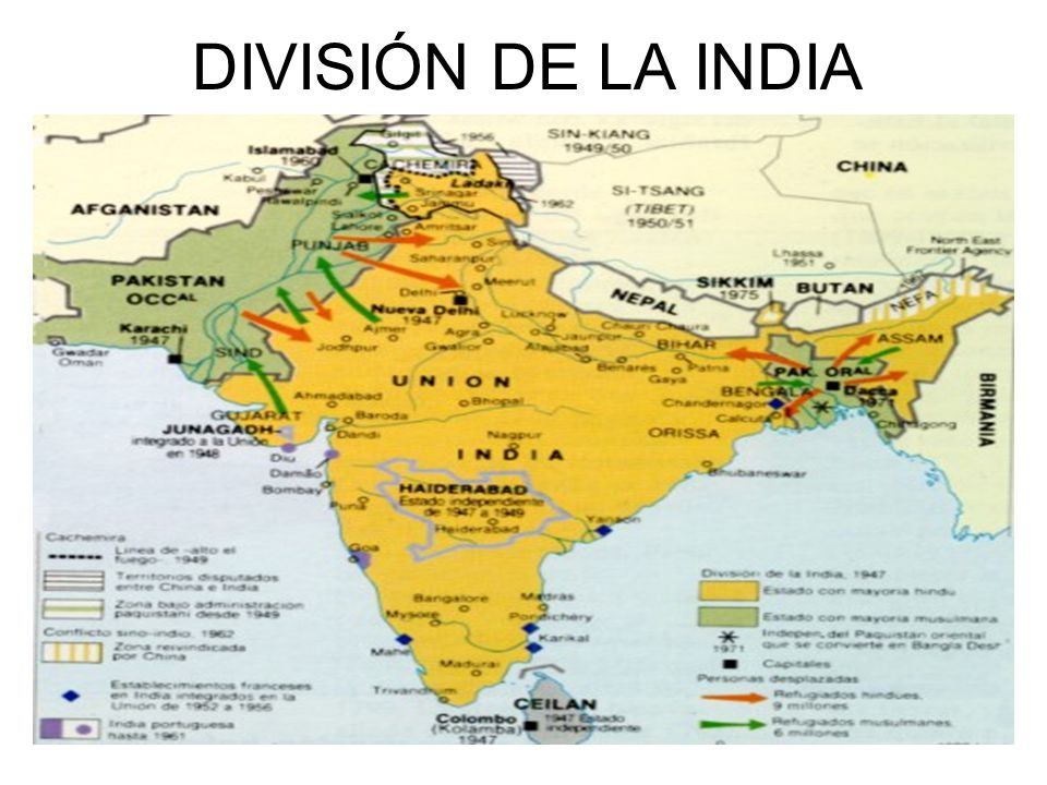 DIVISIÓN DE LA INDIA