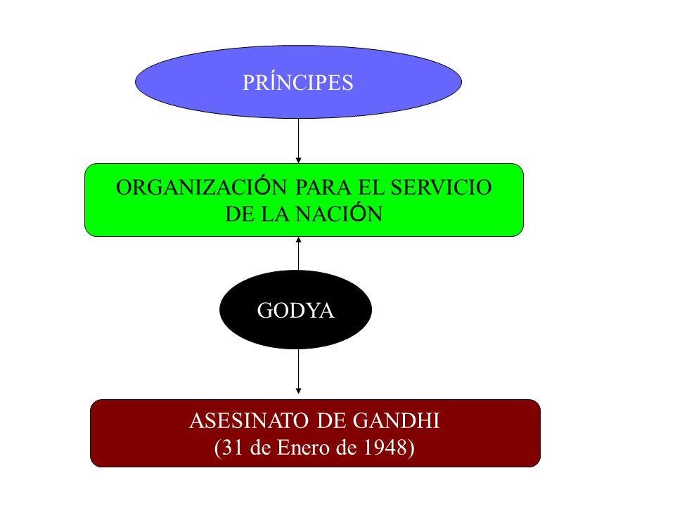 PR Í NCIPES ORGANIZACI Ó N PARA EL SERVICIO DE LA NACI Ó N GODYA ASESINATO DE GANDHI (31 de Enero de 1948)