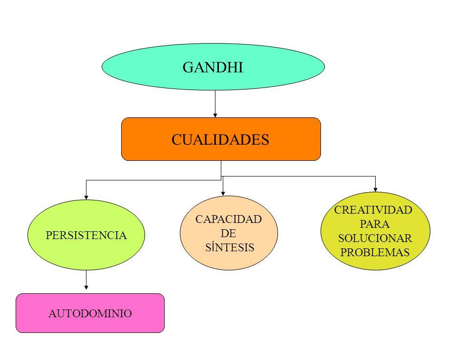 GANDHI CUALIDADES PERSISTENCIA CAPACIDAD DE S Í NTESIS CREATIVIDAD PARA SOLUCIONAR PROBLEMAS AUTODOMINIO
