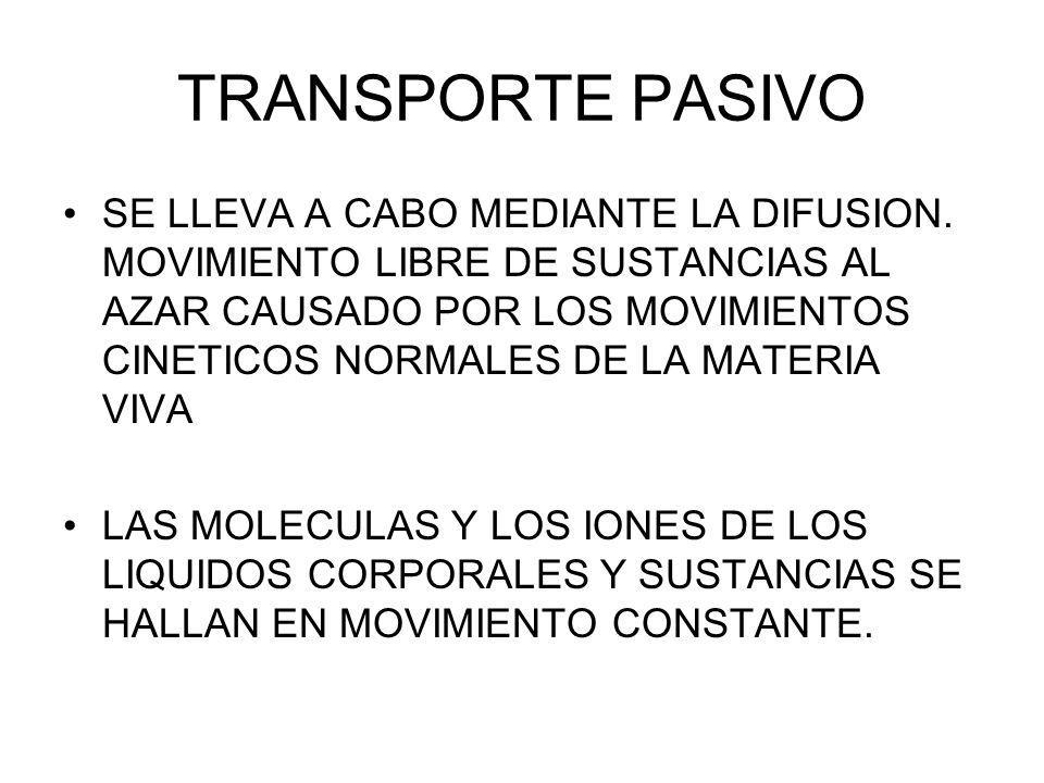 TRANSPORTE PASIVO SE LLEVA A CABO MEDIANTE LA DIFUSION. MOVIMIENTO LIBRE DE SUSTANCIAS AL AZAR CAUSADO POR LOS MOVIMIENTOS CINETICOS NORMALES DE LA MA