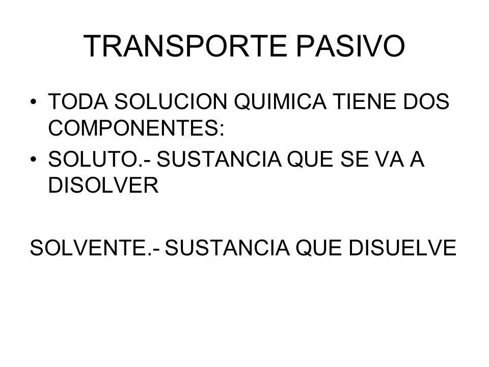 TRANSPORTE PASIVO TODA SOLUCION QUIMICA TIENE DOS COMPONENTES: SOLUTO.- SUSTANCIA QUE SE VA A DISOLVER SOLVENTE.- SUSTANCIA QUE DISUELVE