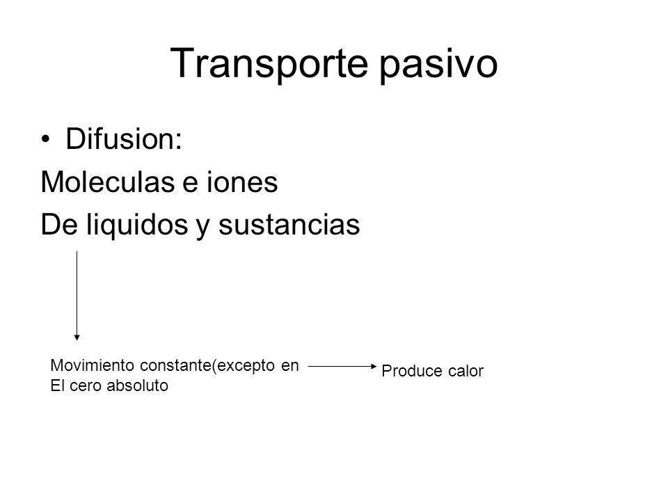 Transporte pasivo Difusion: Moleculas e iones De liquidos y sustancias Movimiento constante(excepto en El cero absoluto Produce calor
