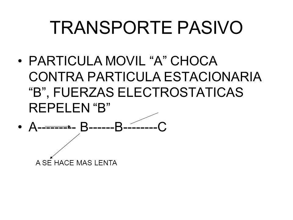 TRANSPORTE PASIVO PARTICULA MOVIL A CHOCA CONTRA PARTICULA ESTACIONARIA B, FUERZAS ELECTROSTATICAS REPELEN B A--------- B------B--------C A SE HACE MA