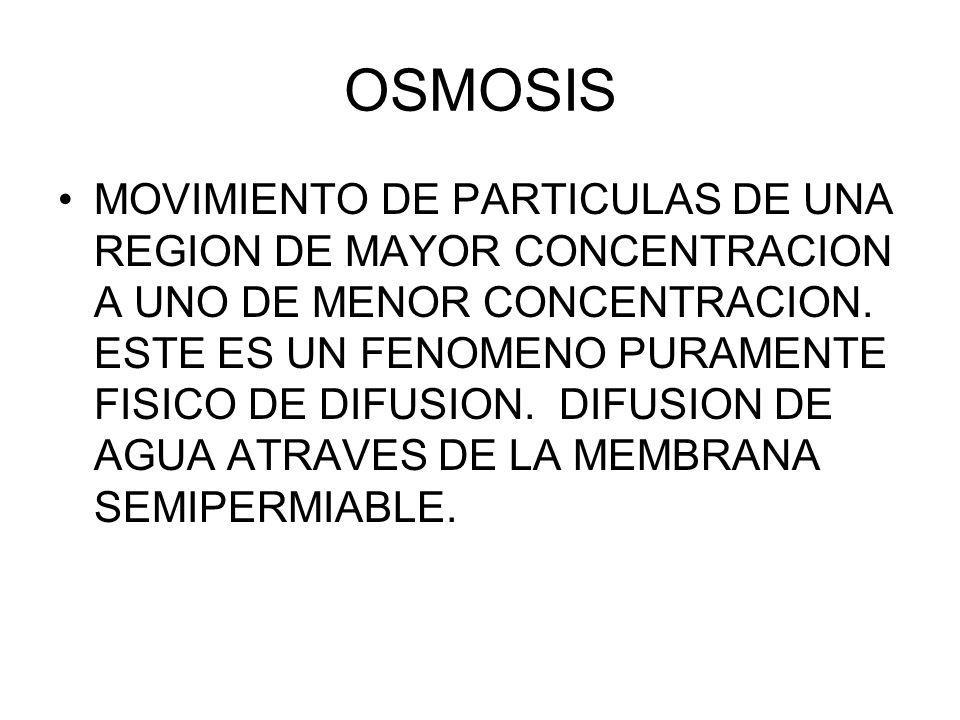 OSMOSIS MOVIMIENTO DE PARTICULAS DE UNA REGION DE MAYOR CONCENTRACION A UNO DE MENOR CONCENTRACION. ESTE ES UN FENOMENO PURAMENTE FISICO DE DIFUSION.