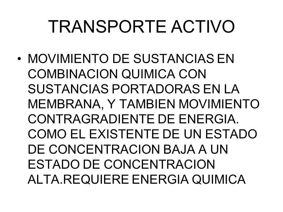 TRANSPORTE ACTIVO MOVIMIENTO DE SUSTANCIAS EN COMBINACION QUIMICA CON SUSTANCIAS PORTADORAS EN LA MEMBRANA, Y TAMBIEN MOVIMIENTO CONTRAGRADIENTE DE EN