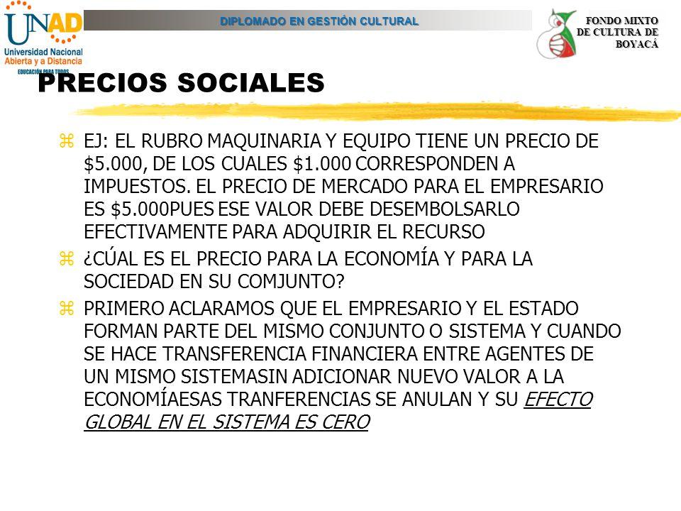 DIPLOMADO EN GESTIÓN CULTURAL FONDO MIXTO DE CULTURA DE BOYACÁ PRECIOS SOCIALES zEJ: EL RUBRO MAQUINARIA Y EQUIPO TIENE UN PRECIO DE $5.000, DE LOS CU