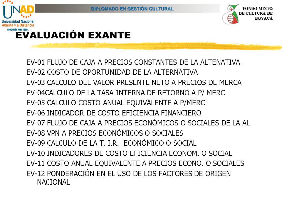 DIPLOMADO EN GESTIÓN CULTURAL FONDO MIXTO DE CULTURA DE BOYACÁ EVALUACIÓN EXANTE EV-01 FLUJO DE CAJA A PRECIOS CONSTANTES DE LA ALTENATIVA EV-02 COSTO
