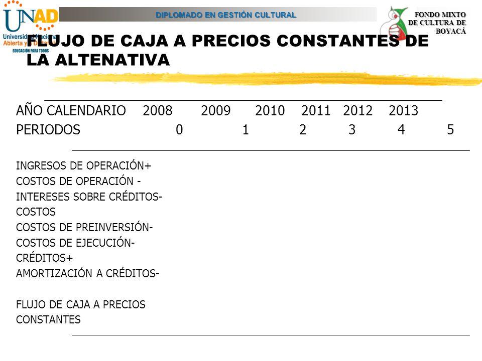 DIPLOMADO EN GESTIÓN CULTURAL FONDO MIXTO DE CULTURA DE BOYACÁ FLUJO DE CAJA A PRECIOS CONSTANTES DE LA ALTENATIVA AÑO CALENDARIO 2008 2009 2010 2011