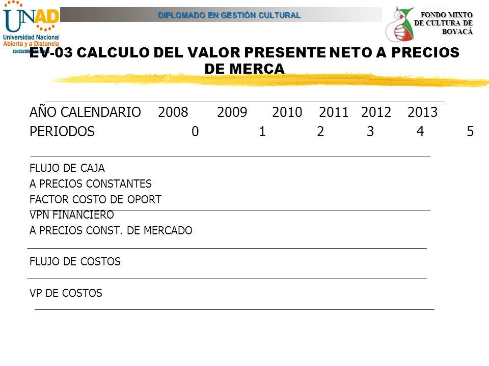 DIPLOMADO EN GESTIÓN CULTURAL FONDO MIXTO DE CULTURA DE BOYACÁ EV-03 CALCULO DEL VALOR PRESENTE NETO A PRECIOS DE MERCA AÑO CALENDARIO 2008 2009 2010