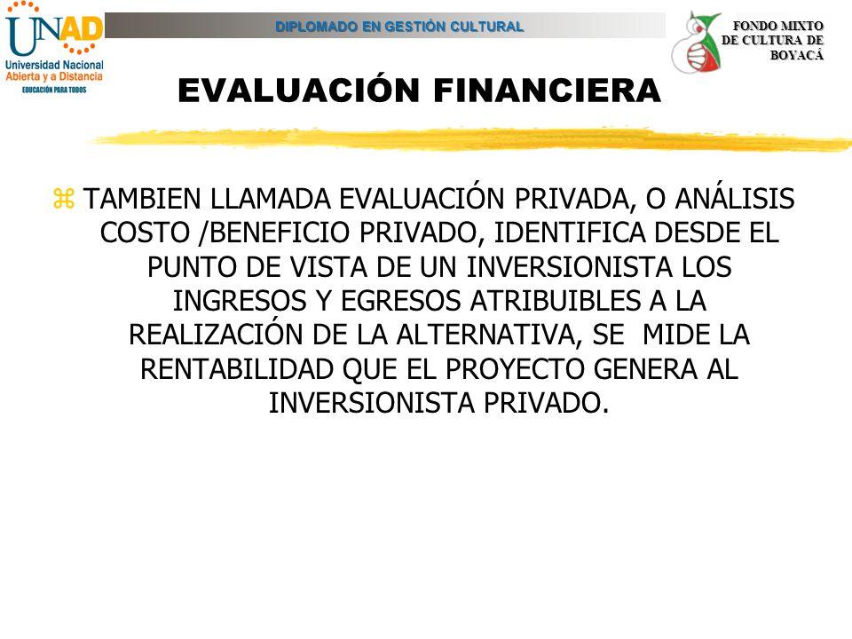 DIPLOMADO EN GESTIÓN CULTURAL FONDO MIXTO DE CULTURA DE BOYACÁ EVALUACIÓN FINANCIERA zTAMBIEN LLAMADA EVALUACIÓN PRIVADA, O ANÁLISIS COSTO /BENEFICIO