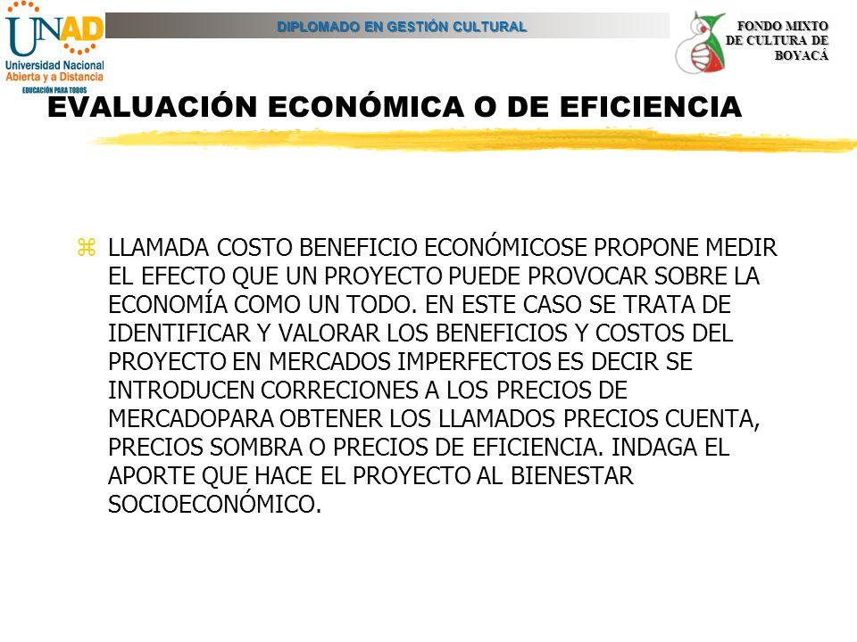 DIPLOMADO EN GESTIÓN CULTURAL FONDO MIXTO DE CULTURA DE BOYACÁ EVALUACIÓN SOCIAL zLLAMADA COSTO BENEFICIO SOCIAL, ES UNA EXTENSIÓN DE LA EVALUACIÓN DE EFICIENCIA.