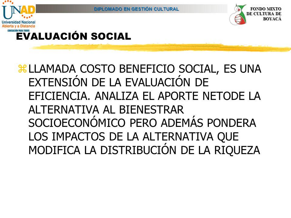 DIPLOMADO EN GESTIÓN CULTURAL FONDO MIXTO DE CULTURA DE BOYACÁ EVALUACIÓN SOCIAL zLLAMADA COSTO BENEFICIO SOCIAL, ES UNA EXTENSIÓN DE LA EVALUACIÓN DE