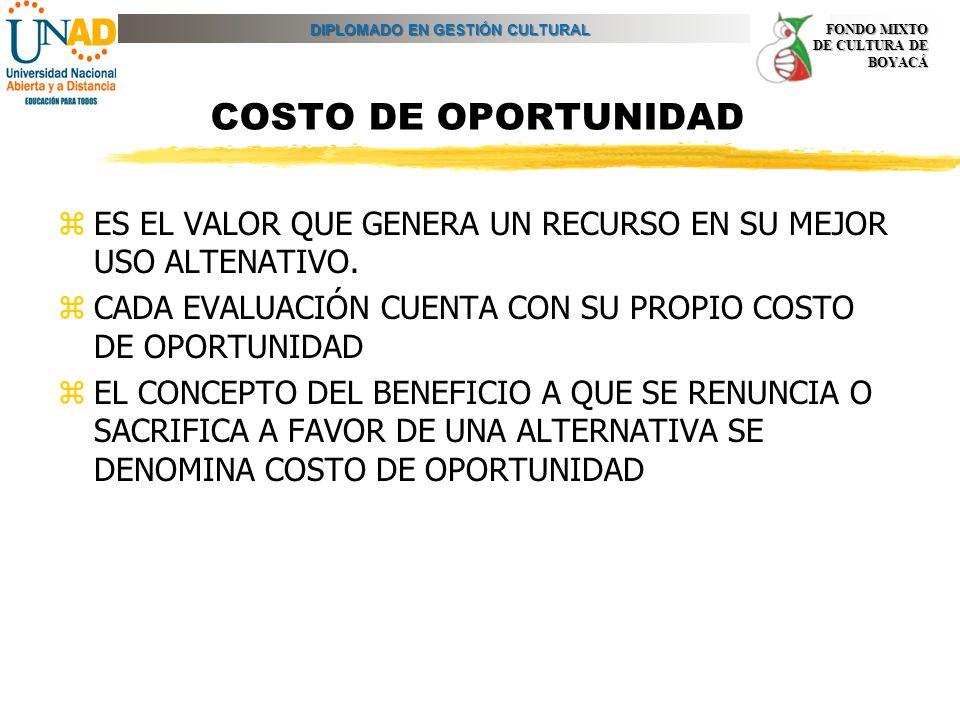 DIPLOMADO EN GESTIÓN CULTURAL FONDO MIXTO DE CULTURA DE BOYACÁ EV-02 COSTO DE OPORTUNIDAD DE LA ALTERNATIVA zSE SELECCIONA LA TASA DE DESCUENTO O COSTO DE OPRTUNIDAD CON LA CUAL SE DESARROLLA LA EVALUACIÓN FINANCIERA zINDICAR EL CRITERIODE SELECCIÓN PARA LA TASA ANTERIORMENTE INDICADA