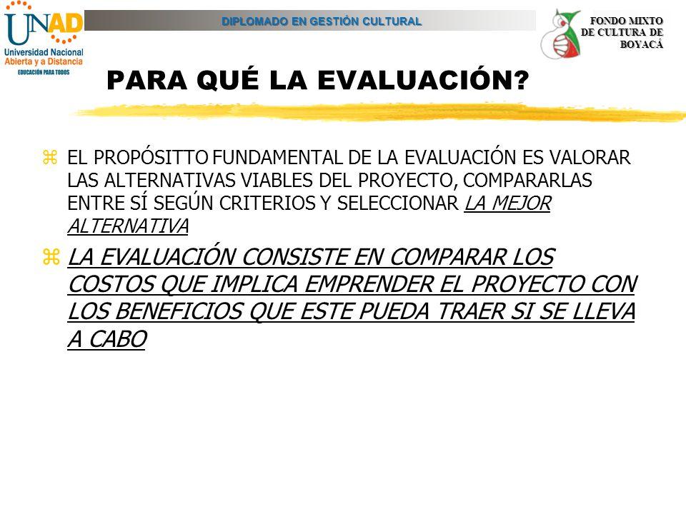 DIPLOMADO EN GESTIÓN CULTURAL FONDO MIXTO DE CULTURA DE BOYACÁ EV-03 CALCULO DEL VALOR PRESENTE NETO A PRECIOS DE MERCA AÑO CALENDARIO 2008 2009 2010 2011 2012 2013 PERIODOS 0 1 2 3 4 5 FLUJO DE CAJA A PRECIOS CONSTANTES FACTOR COSTO DE OPORT VPN FINANCIERO A PRECIOS CONST.