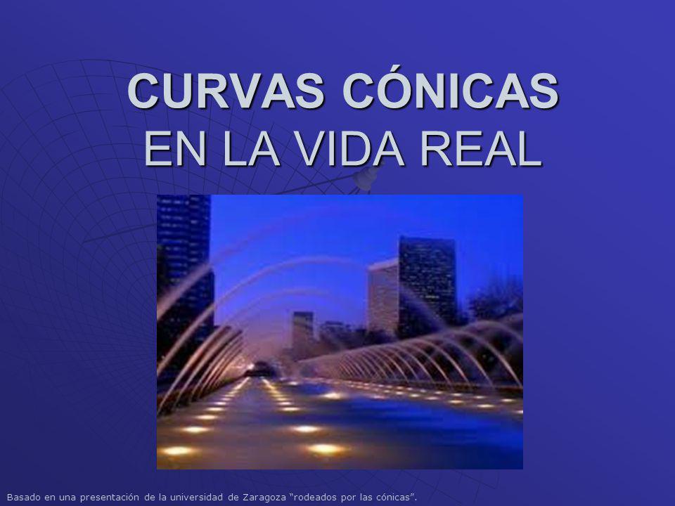 CURVAS CÓNICAS EN LA VIDA REAL Basado en una presentación de la universidad de Zaragoza rodeados por las cónicas.