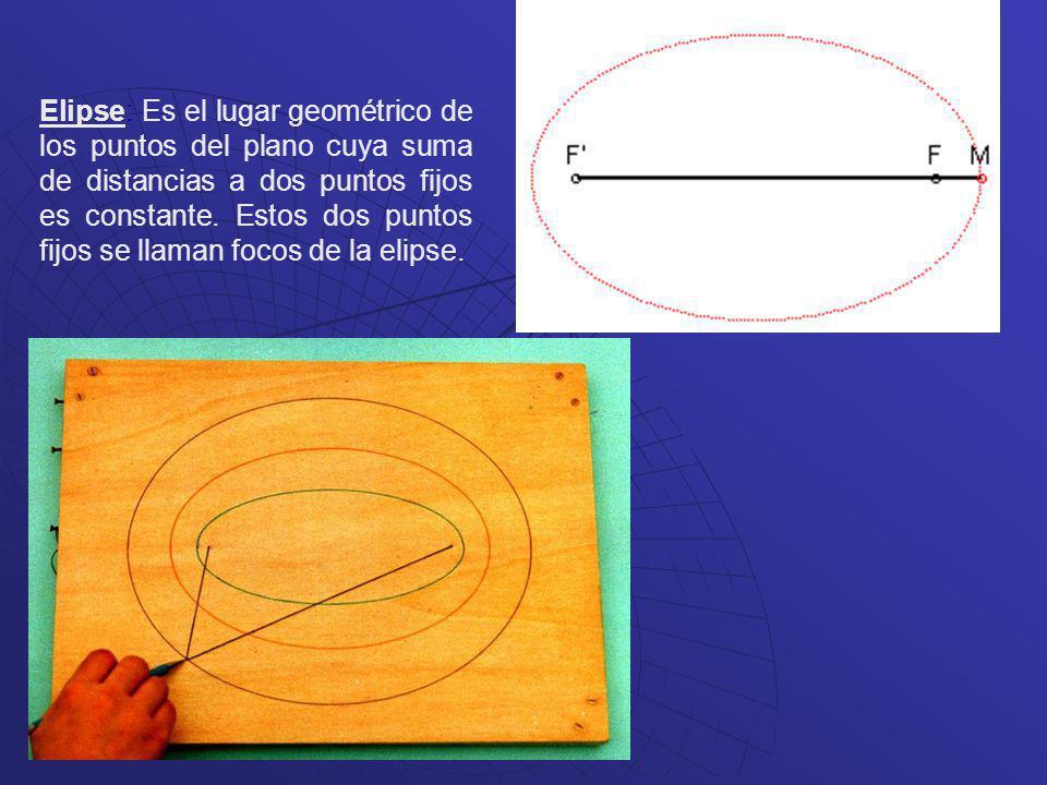 Elipse: Es el lugar geométrico de los puntos del plano cuya suma de distancias a dos puntos fijos es constante. Estos dos puntos fijos se llaman focos