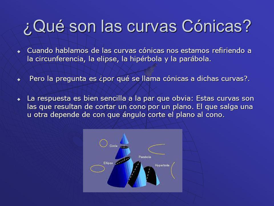 ¿Qué son las curvas Cónicas? Cuando hablamos de las curvas cónicas nos estamos refiriendo a la circunferencia, la elipse, la hipérbola y la parábola.