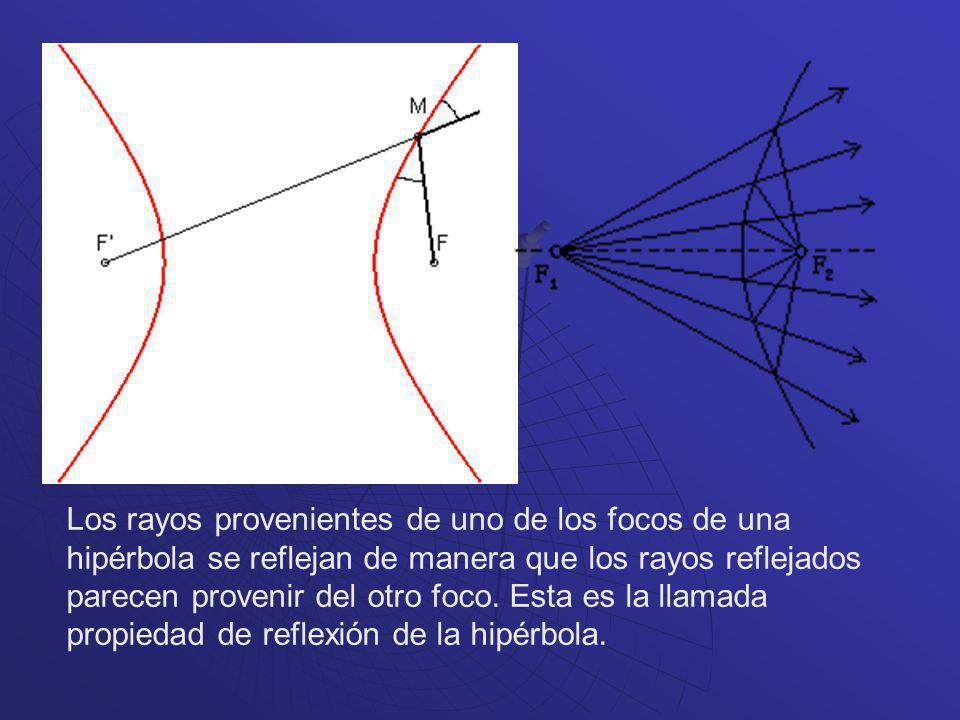 Los rayos provenientes de uno de los focos de una hipérbola se reflejan de manera que los rayos reflejados parecen provenir del otro foco. Esta es la